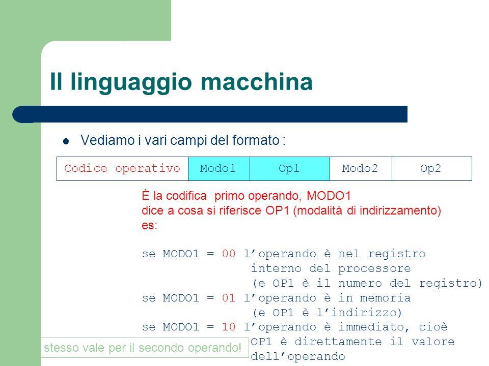 Il linguaggio macchina Vediamo i vari campi del formato : Codice operativoModo1Op1Modo2Op2 È la codifica primo operando, MODO1 dice a cosa si riferisc
