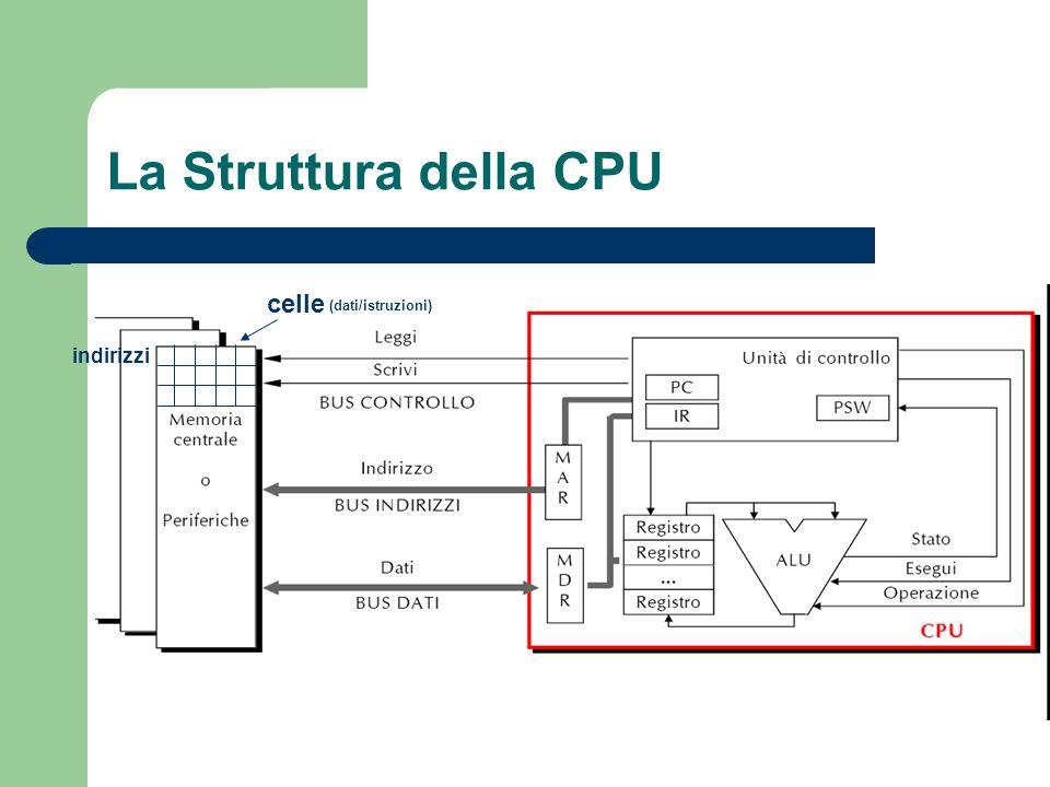 La Struttura della CPU celle indirizzi (dati/istruzioni)