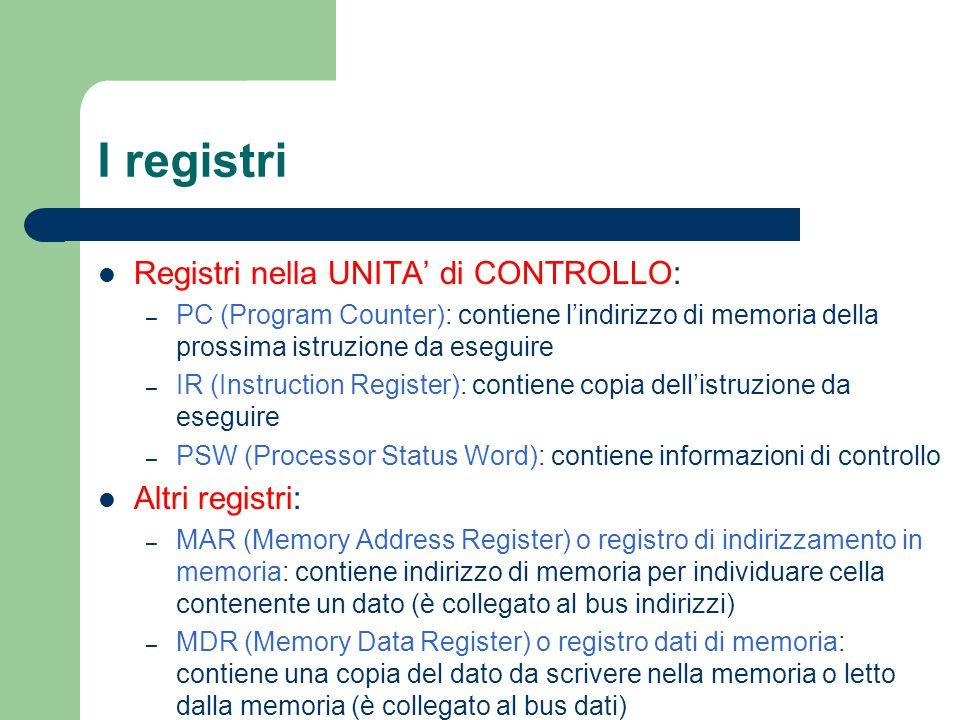 I registri Registri nella UNITA' di CONTROLLO: – PC (Program Counter): contiene l'indirizzo di memoria della prossima istruzione da eseguire – IR (Ins
