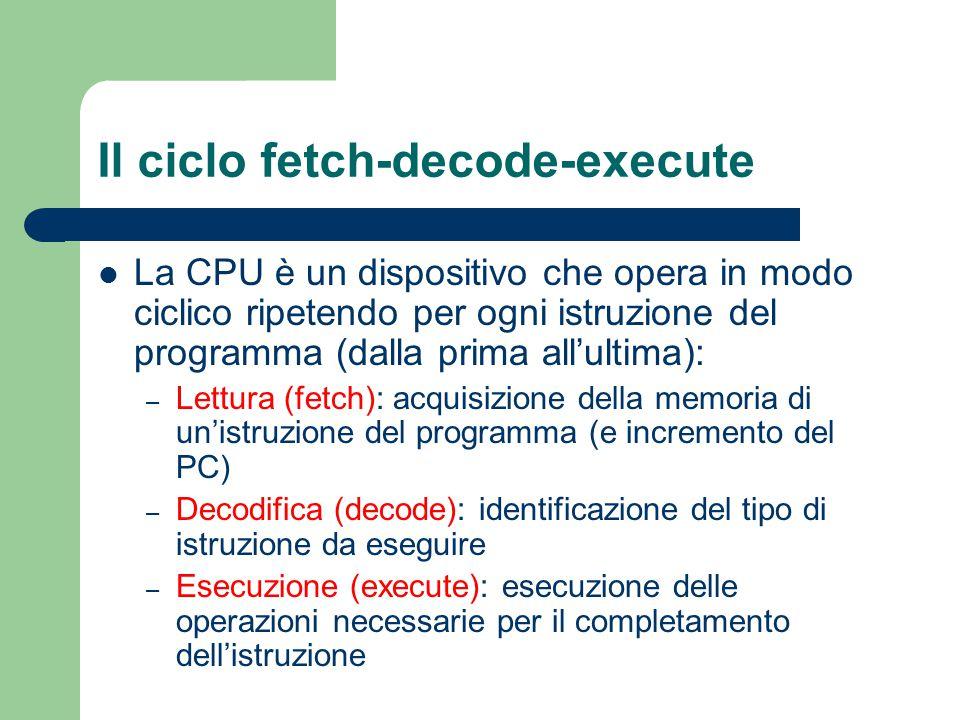 Il ciclo fetch-decode-execute La CPU è un dispositivo che opera in modo ciclico ripetendo per ogni istruzione del programma (dalla prima all'ultima):