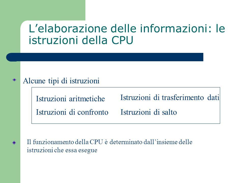 L'elaborazione delle informazioni: le istruzioni della CPU Istruzioni di trasferimento dati Istruzioni aritmetiche Istruzioni di confrontoIstruzioni d