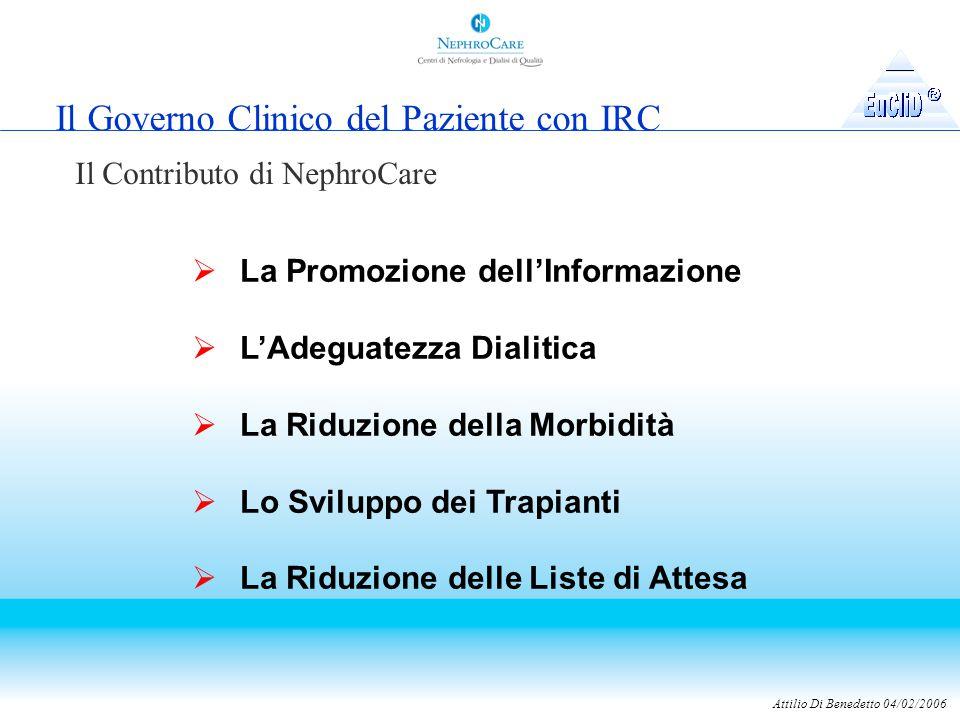 Attilio Di Benedetto 04/02/2006 Il Governo Clinico del Paziente con IRC  La Promozione dell'Informazione  L'Adeguatezza Dialitica  La Riduzione della Morbidità  Lo Sviluppo dei Trapianti  La Riduzione delle Liste di Attesa Il Contributo di NephroCare