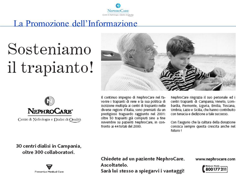 Attilio Di Benedetto 04/02/2006 La Promozione dell'Informazione