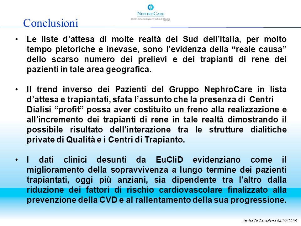 Attilio Di Benedetto 04/02/2006 Conclusioni Le liste d'attesa di molte realtà del Sud dell'Italia, per molto tempo pletoriche e inevase, sono l'evidenza della reale causa dello scarso numero dei prelievi e dei trapianti di rene dei pazienti in tale area geografica.