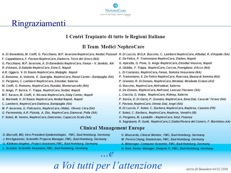 Attilio Di Benedetto 04/02/2006 Ringraziamenti Il Team Medici NephroCare D.