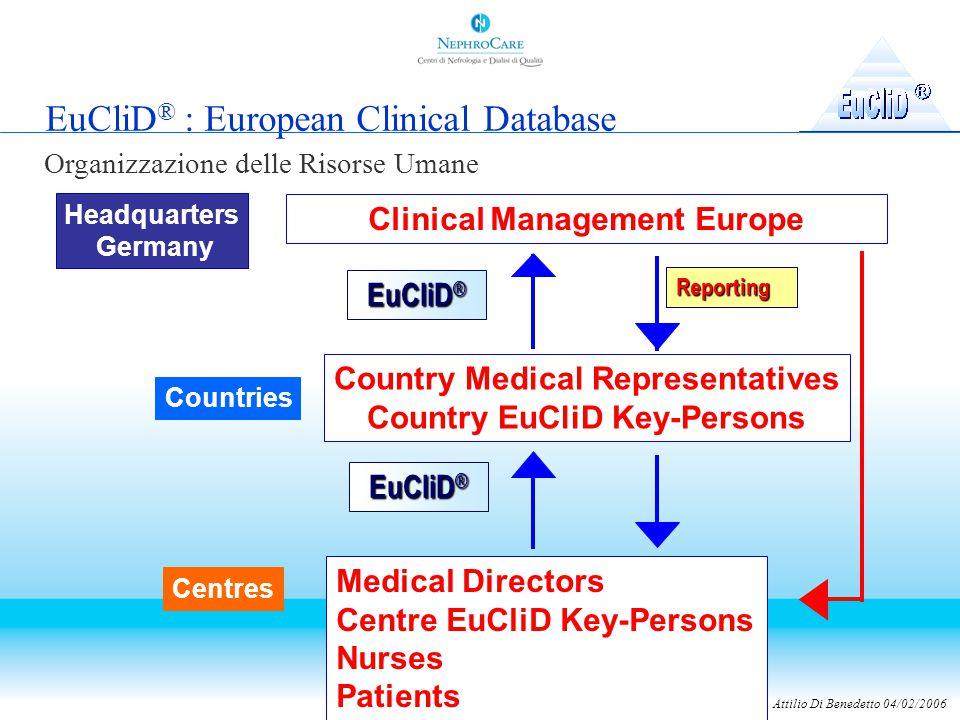 Attilio Di Benedetto 04/02/2006 La Struttura dei Pazienti in NephroCare Italia Europa Trend dell'età (anni) Percentuale pazienti anziani età>64