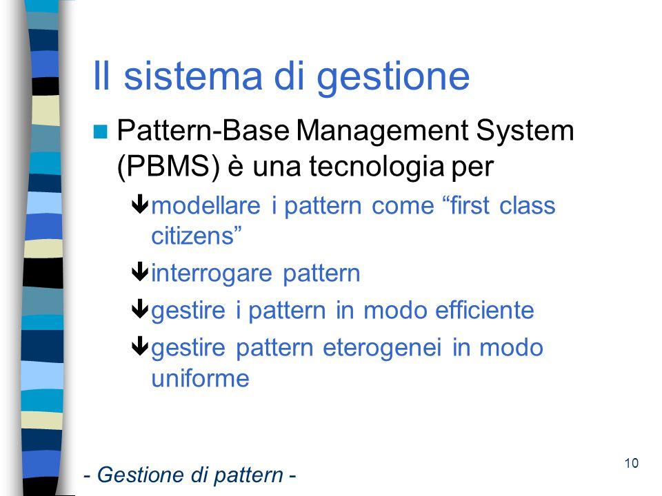 11 Il sistema di gestione - Gestione di pattern - Raw data Pattern Query Processing Architettura Integrata Raw data Pattern Cross-over Query PQL Query tradizionali (SQL) Architettura Separata
