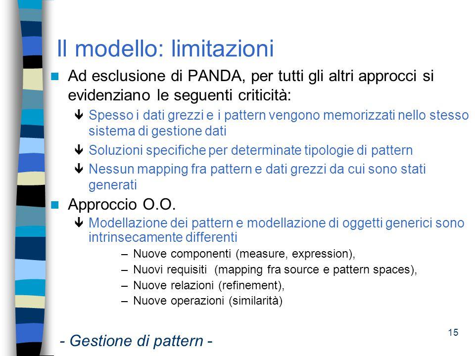 16 Il modello: limitazioni PANDA primo modello per pattern eterogenei, ma...