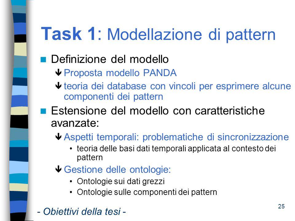 26 Task 2: Linguaggi per pattern Definizione Pattern Manipulation Language (PML) ê Inserimento, cancellazione e modifica di pattern Definizione Pattern Query Language (PQL): ê Calcolo (CPQL) ê Algebra (APQL) ê Equivalenza fra CPQL e APQL ê Studio del potere espressivo dei linguaggi proposti Rappresentazione di PML e PQL con sintassi standard (es: SQL o XML) - Obiettivi della tesi -