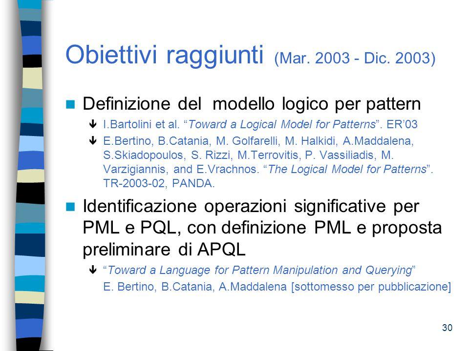 31 Obiettivi a breve termine (Dic.2003 - Mar.