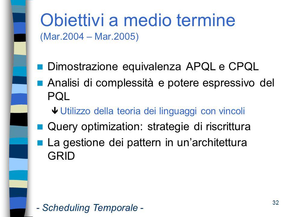 33 Obiettivi a lungo termine (Mar.2005 – Mar.2006) Definizione testbed GRID per la gestione di pattern Estensione del modello e revisione secondo il contesto GRID Prototipo Pattern-based GRID Management System (?) - Scheduling Temporale -