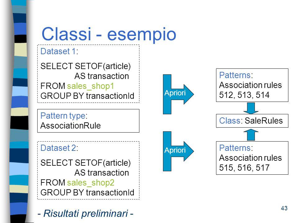 44 Relazioni fra pattern types Specializzazione ( IS-A ) Composizione ( PART-OF ) & Raffinamento - Risultati preliminari -