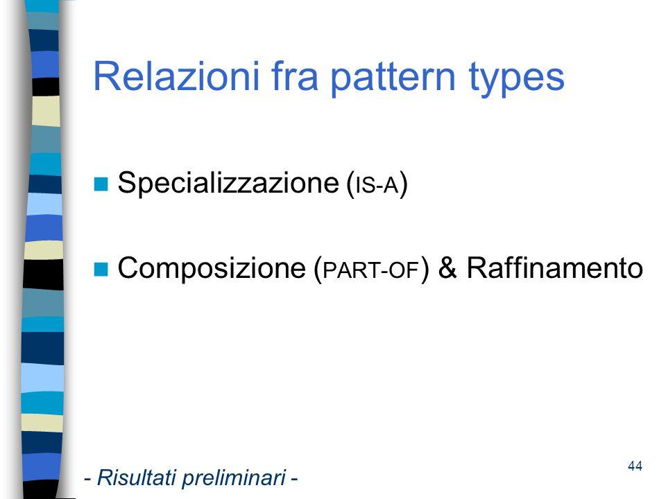 45 Specializzazione pattern type 1 pattern type 2 inheritance Basata sulla gerarchia dei tipi (subtyping) in T class 1 related-to Class 1 può contenere anche istanze del pattern type 2 - Risultati preliminari -