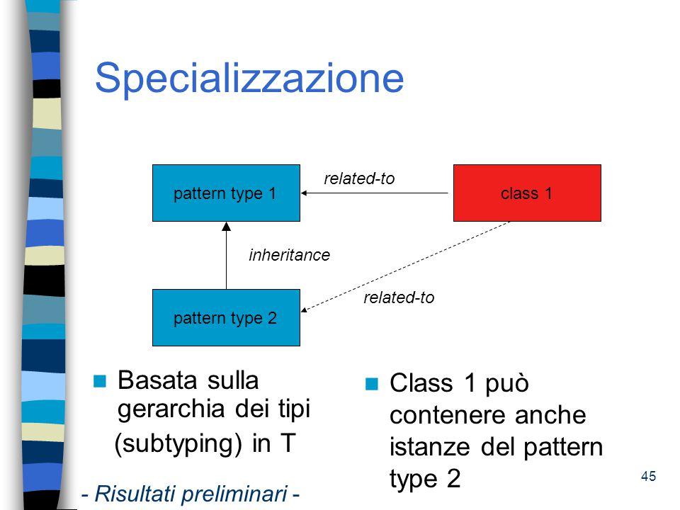 46 Specializzazione - esempio n: AssociationRule ss: TUPLE(head: SET(  ), body: SET(  )) ds: BAG(transaction: SET(  )) ms: TUPLE(confidence: REAL) f:  x (x  head  x  body  x  transaction) n: AssociationRuleOverStrings ss: TUPLE(head: SET( STRING ), body: SET( STRING )) ds: BAG(transaction: SET( STRING )) ms: TUPLE(confidence: REAL,support: REAL) f:  x (x  head  x  body  x  transaction) - Risultati preliminari -