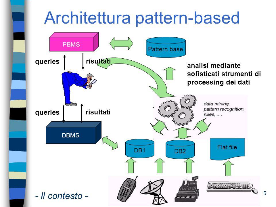 6 Dati grezzi e patterns Dati grezzi ê Raccolti da diverse sorgenti ê Enormi volumi di dati ê Eterogenei Pattern ê Rappresentazione dei dati grezzi compatta e semanticamente ricca - Il contesto -