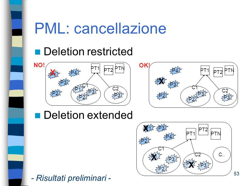 54 Sorgente dati grezzi PML:sincronizzazione Synchronize p1 s d m e PT1 UPDATE X m' - Risultati preliminari -
