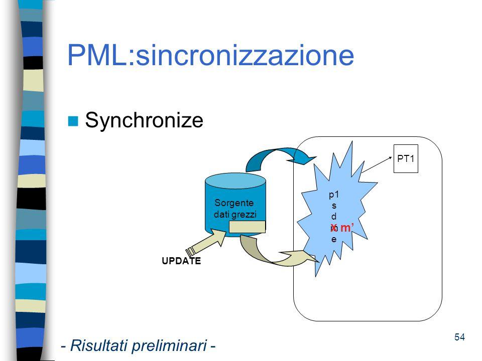55 PML: operazioni su classi Insertion into class Deletion from class P1 PT1 PT2 C1 C2 P2 PTN P3 P2 P3 P1 PT1 PT2 C1 C2 P2 PTN P3 P2 P3 P1 X - Risultati preliminari - P4 P5 P4 P5