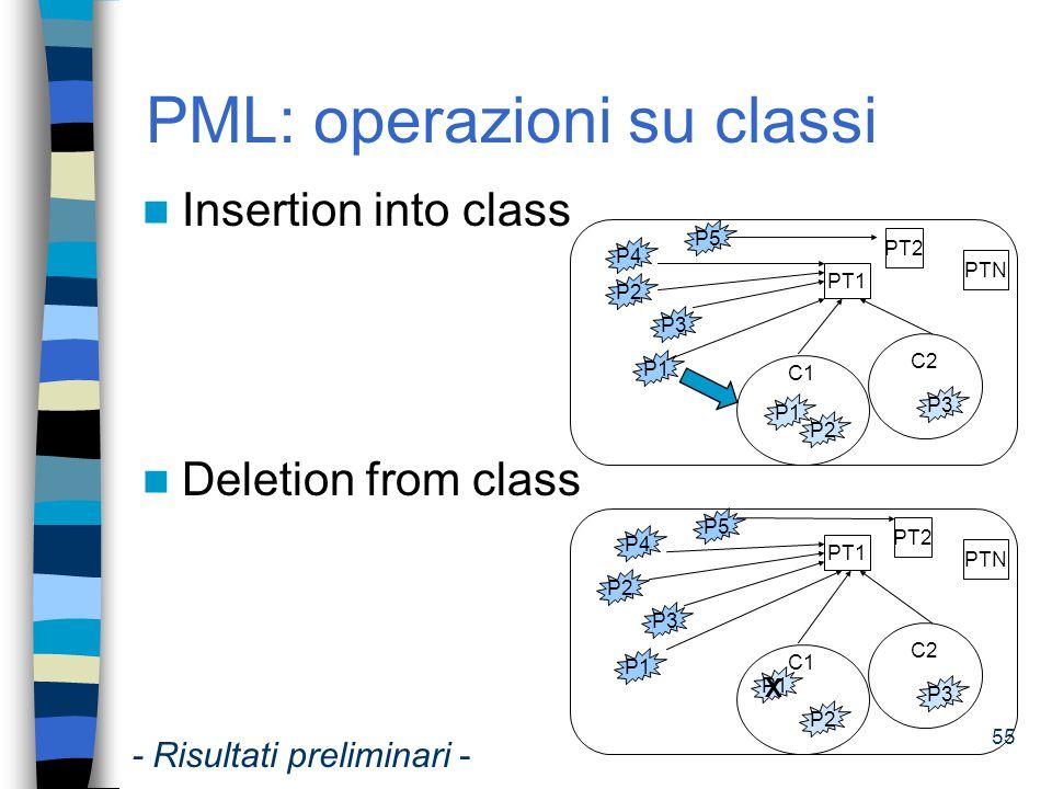 56 PQL Linguaggio chiuso rispetto a classi di pattern Operatori: ê Renaming ê Set-based operators ( , , \) ê Projection ê Selection ê Drill-down ê Roll-up ê Decomposition ê Join Natural join ê Cross-over operator Drill-through Covering - Risultati preliminari -