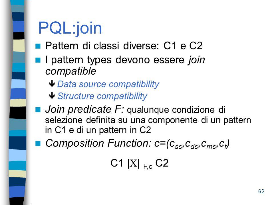 63 PQL: Natural join Nessun predicato di join C=(c, |X|,  null,  ) ê c : costruisce un record con due componenti una per ogni componente struttura dei pattern in input ê |X|: join relazionale tradizionale sulle componenti datasource ê  null : costruisce un record con una componente per ogni measure componente dei pattern in input, tutte valorizzate a null ê  : intersezione Le misure possono essere valorizzate applicando operazioni di PML (recomputation / synchronization); in tal caso non generano nuovi pattern, ma producono risultati per la query - Risultati preliminari -