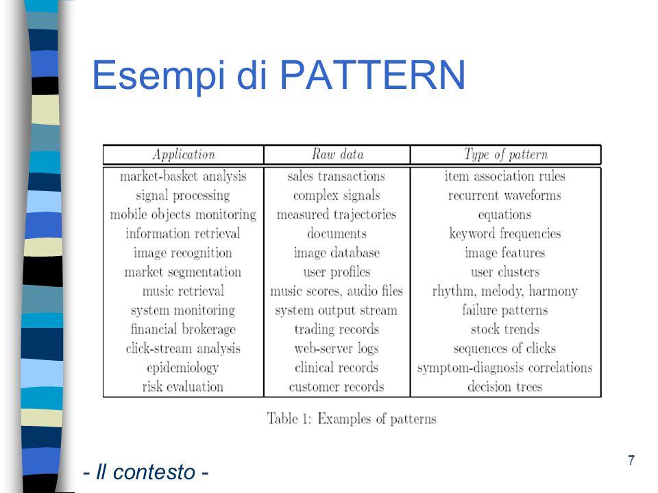 8 PATTERN: classificazione Targets Patterns A-priori A-posteriori Generativi AttiviTest Vincoli di integrità Regole attive workflow Tuple con vincoli Regole deduttive Utilizzo nel pattern matching Risultati tradizionali di data mining Quando/ Come.