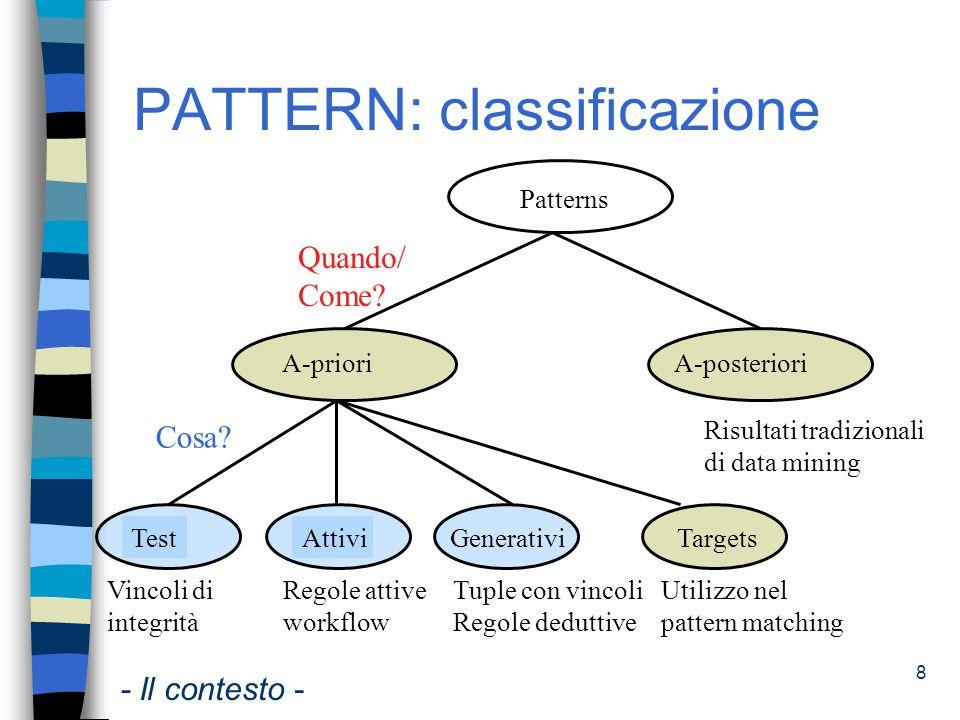 9 Gestione di pattern Il sistema di gestione Modello per rappresentare i pattern Linguaggio per manipolare i pattern Supporto architetturale - Gestione di pattern -