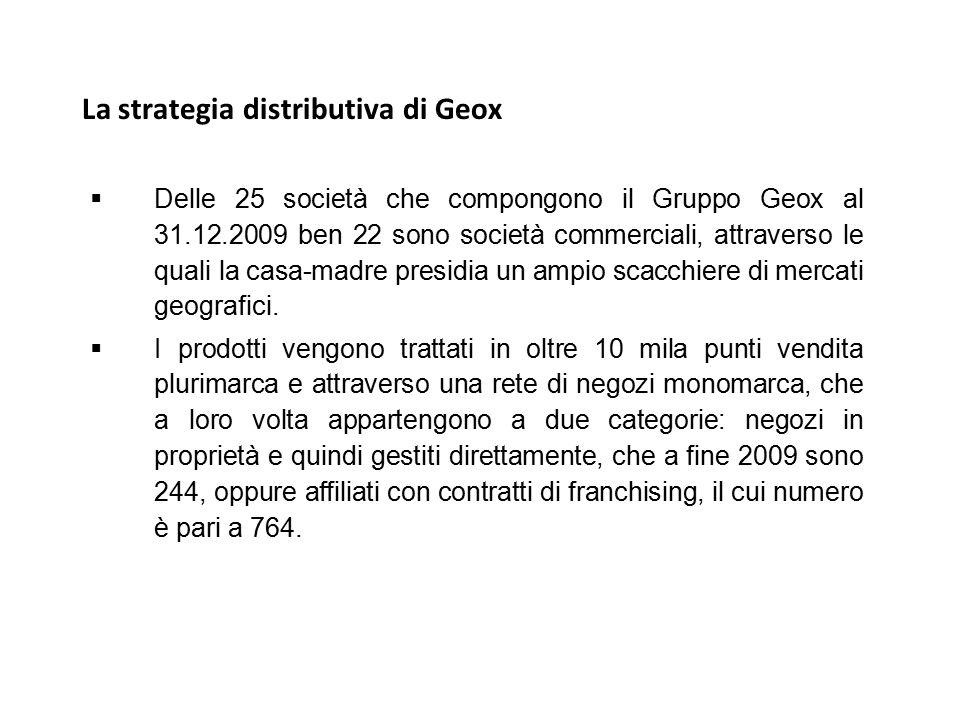 La strategia distributiva di Geox  Delle 25 società che compongono il Gruppo Geox al 31.12.2009 ben 22 sono società commerciali, attraverso le quali