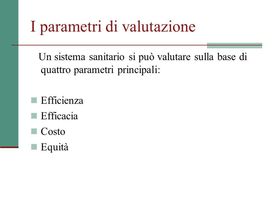 I parametri di valutazione Un sistema sanitario si può valutare sulla base di quattro parametri principali: Efficienza Efficacia Costo Equità