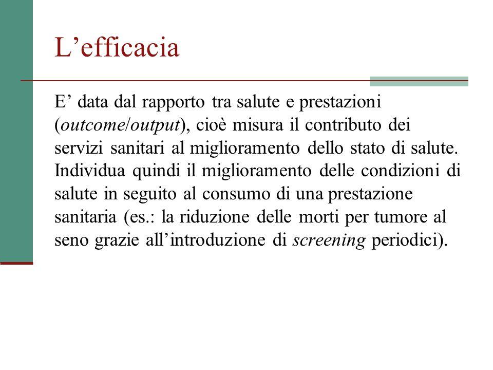 L'efficacia E' data dal rapporto tra salute e prestazioni (outcome/output), cioè misura il contributo dei servizi sanitari al miglioramento dello stato di salute.