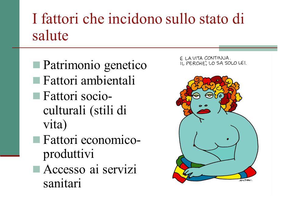 I fattori che incidono sullo stato di salute Patrimonio genetico Fattori ambientali Fattori socio- culturali (stili di vita) Fattori economico- produttivi Accesso ai servizi sanitari