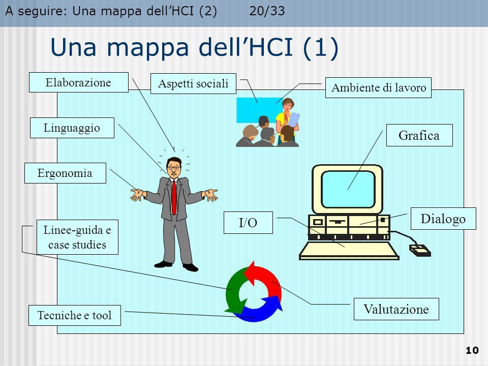 A seguire: Una mappa dell'HCI (2)20/33 10 Una mappa dell'HCI (1) Elaborazione Linguaggio Ergonomia Aspetti sociali Tecniche e tool Linee-guida e case