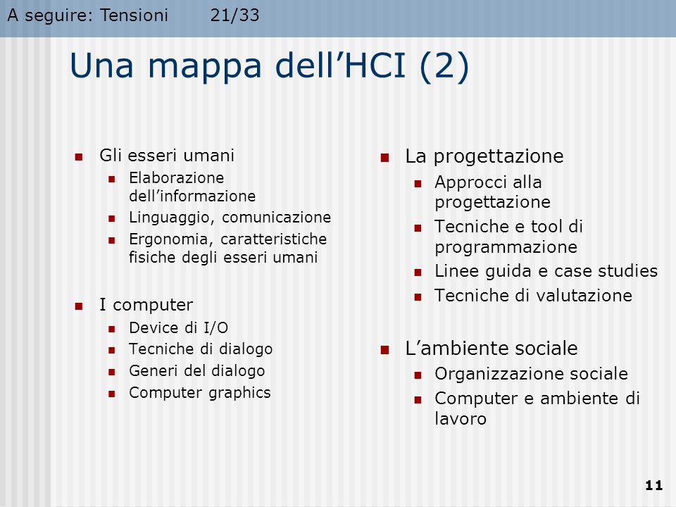 A seguire: Tensioni21/33 11 Una mappa dell'HCI (2) Gli esseri umani Elaborazione dell'informazione Linguaggio, comunicazione Ergonomia, caratteristich
