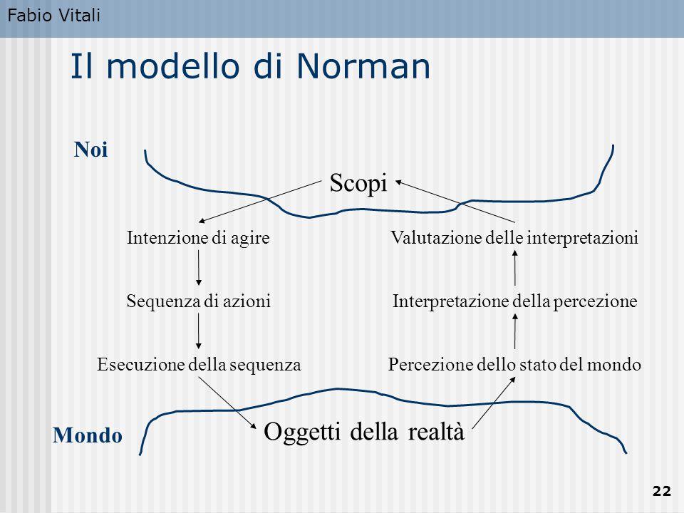 Fabio Vitali 22 Scopi Intenzione di agire Sequenza di azioni Esecuzione della sequenza Valutazione delle interpretazioni Interpretazione della percezione Percezione dello stato del mondo Oggetti della realtà Noi Mondo Il modello di Norman