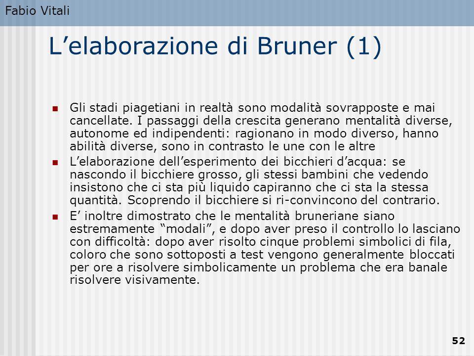 Fabio Vitali 52 L'elaborazione di Bruner (1) Gli stadi piagetiani in realtà sono modalità sovrapposte e mai cancellate.