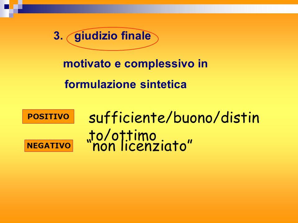 """3. giudizio finale motivato e complessivo in formulazione sintetica NEGATIVO POSITIVO sufficiente/buono/distin to/ottimo """"non licenziato"""""""