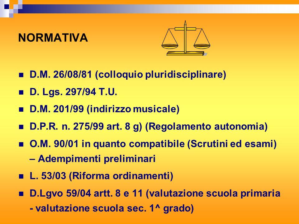 NORMATIVA D.M. 26/08/81 (colloquio pluridisciplinare) D.