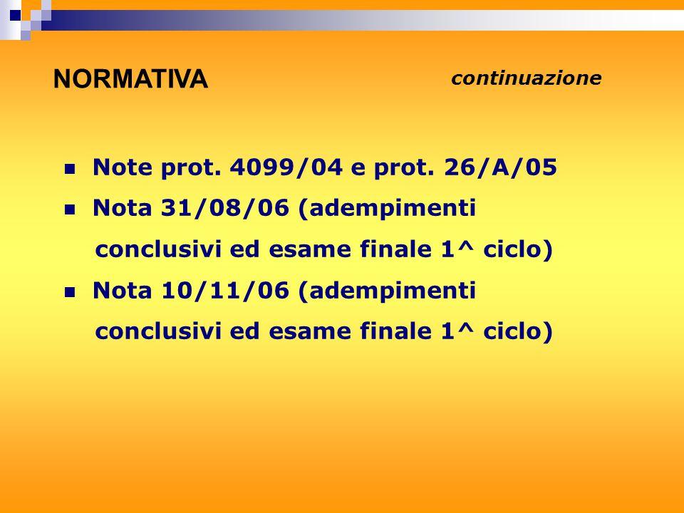 continuazione Note prot. 4099/04 e prot.