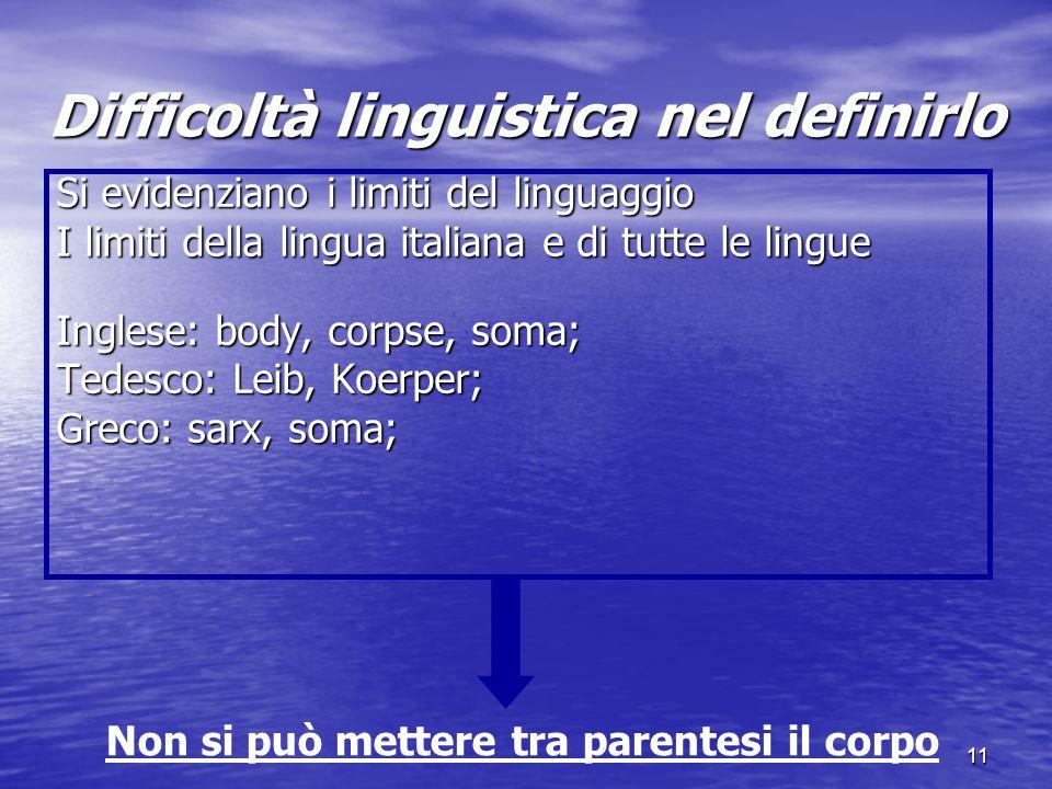11 Difficoltà linguistica nel definirlo Si evidenziano i limiti del linguaggio I limiti della lingua italiana e di tutte le lingue Inglese: body, corp