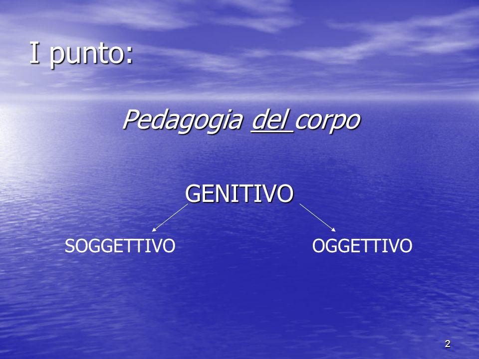 3 Soggettivo: IL CORPO IN QUANTO PORTATORE DI ISTANZE PEDAGOGICHE ED EDUCATIVE IL CORPO IN QUANTO PORTATORE DI ISTANZE PEDAGOGICHE ED EDUCATIVE (RIFLESSIONI FILOSOFICHE SULL'EDUCAZIONE; IL CORPO PORTATORE DI VALORI PER LA PERSONA È ormai un locus communis del discorso pedagogico