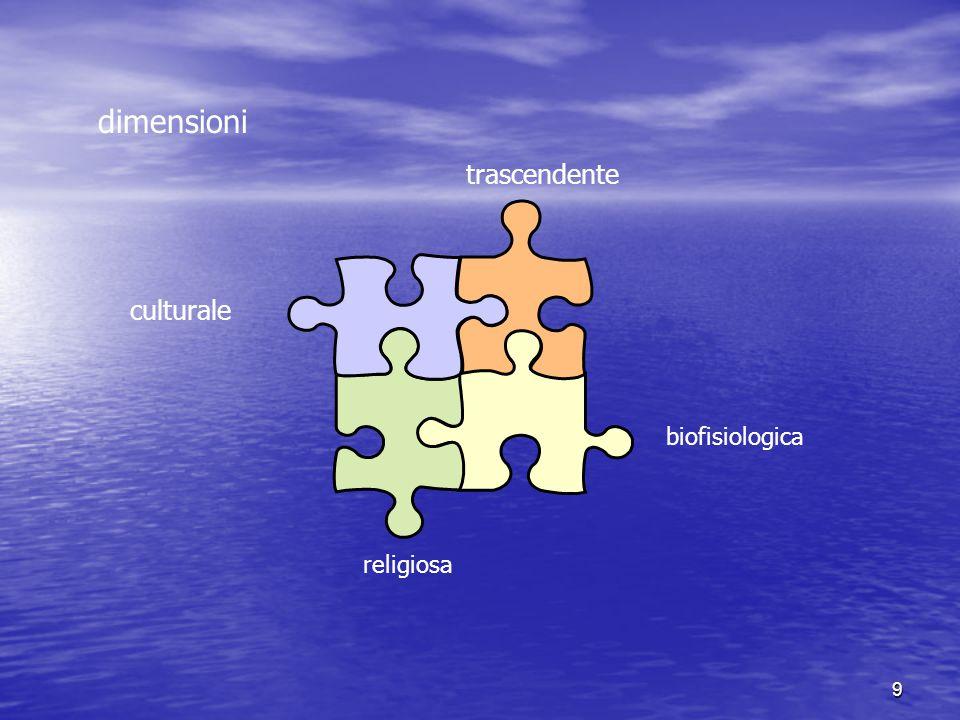 9 dimensioni trascendente biofisiologica religiosa culturale