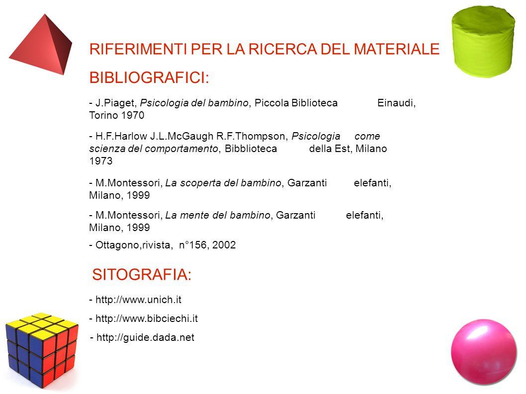 RIFERIMENTI PER LA RICERCA DEL MATERIALE BIBLIOGRAFICI: - J.Piaget, Psicologia del bambino, Piccola Biblioteca Einaudi, Torino 1970 SITOGRAFIA: - H.F.Harlow J.L.McGaugh R.F.Thompson, Psicologia come scienza del comportamento, Bibblioteca della Est, Milano 1973 - http://www.unich.it - http://www.bibciechi.it - http://guide.dada.net - M.Montessori, La scoperta del bambino, Garzanti elefanti, Milano, 1999 - M.Montessori, La mente del bambino, Garzanti elefanti, Milano, 1999 - Ottagono,rivista, n°156, 2002
