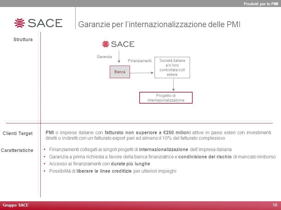10 PMI o imprese italiane con fatturato non superiore a €250 milioni attive in paesi esteri con investimenti diretti o indiretti con un fatturato expo