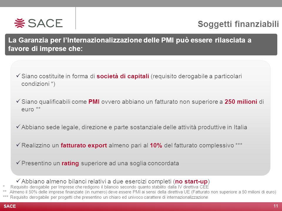 SACE 11 Soggetti finanziabili La Garanzia per l'Internazionalizzazione delle PMI può essere rilasciata a favore di imprese che: Siano costituite in fo