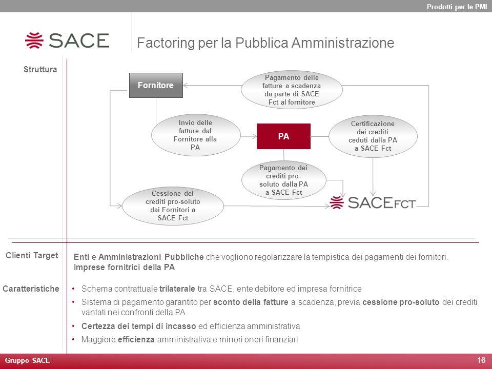 16 Struttura Clienti Target CaratteristicheSchema contrattuale trilaterale tra SACE, ente debitore ed impresa fornitrice Sistema di pagamento garantit