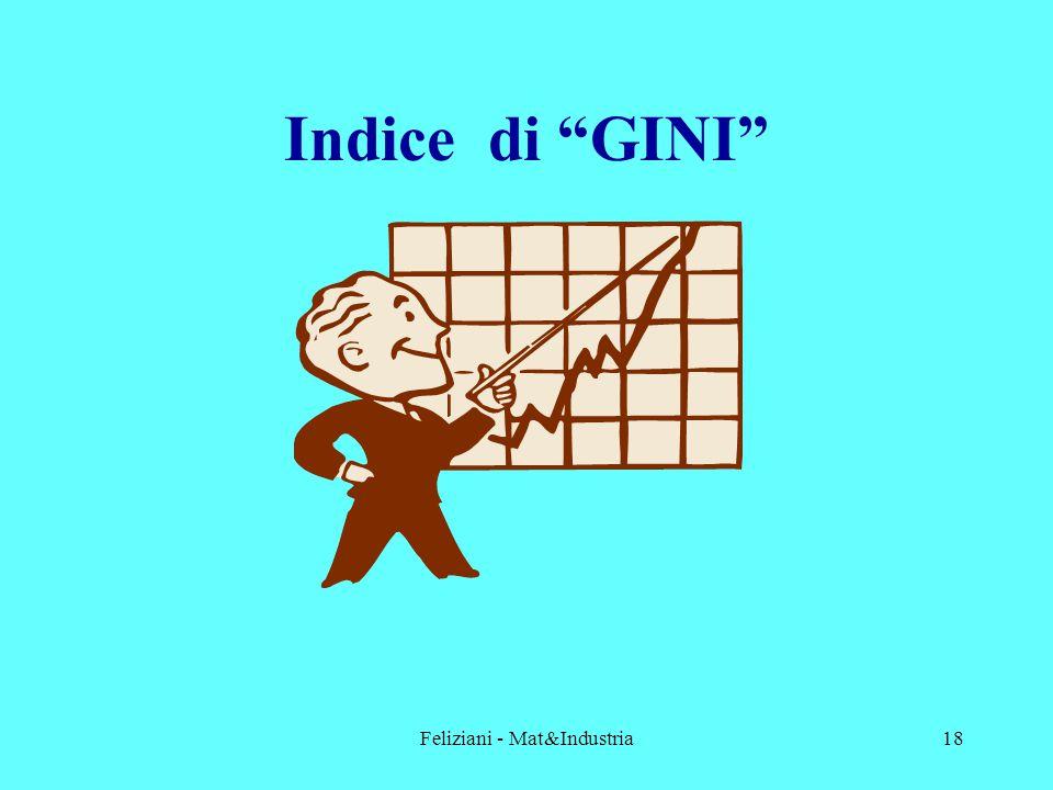 Feliziani - Mat&Industria18 Indice di GINI