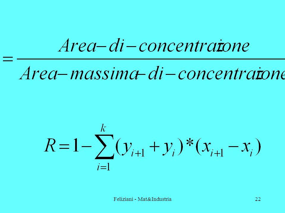 Feliziani - Mat&Industria22