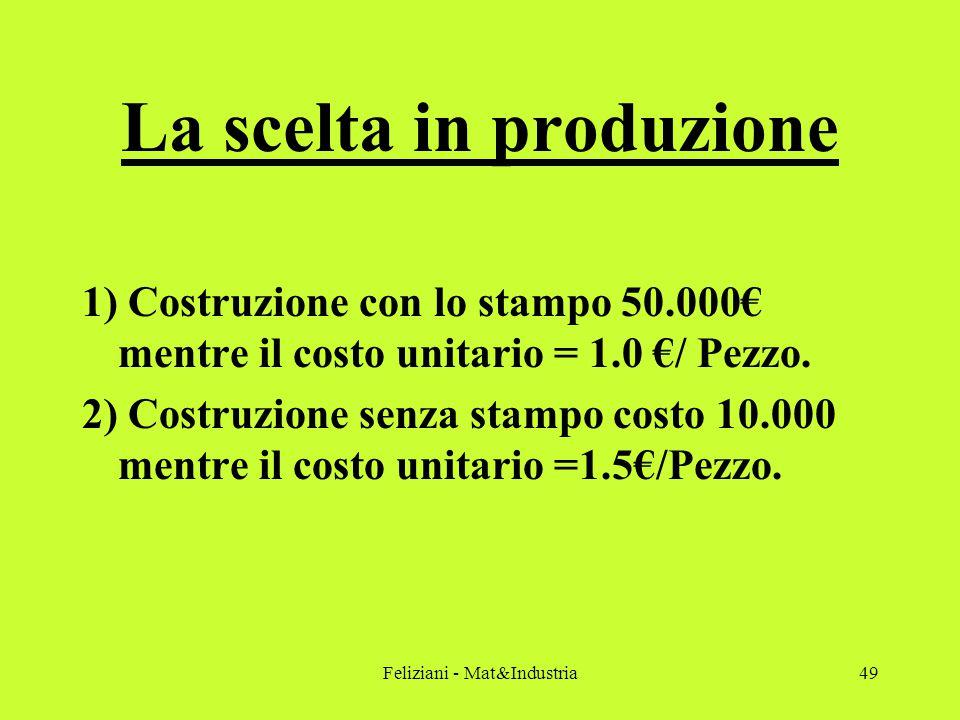 Feliziani - Mat&Industria49 La scelta in produzione 1) Costruzione con lo stampo 50.000€ mentre il costo unitario = 1.0 €/ Pezzo.