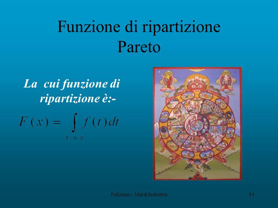 Feliziani - Mat&Industria54 Funzione di ripartizione Pareto La cui funzione di ripartizione è:-