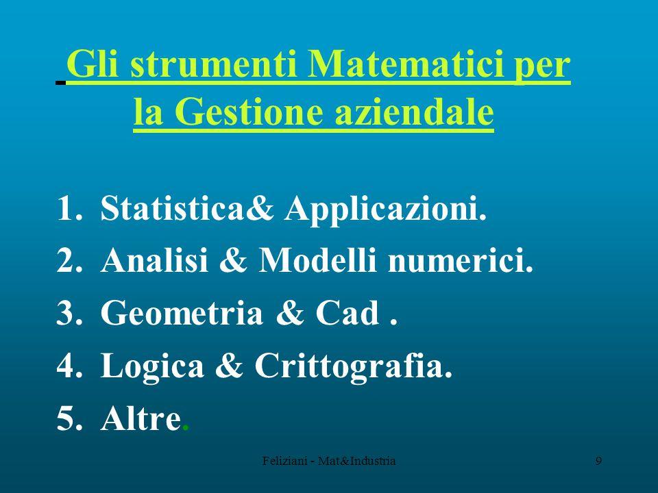 Feliziani - Mat&Industria9 Gli strumenti Matematici per la Gestione aziendale 1.Statistica& Applicazioni.