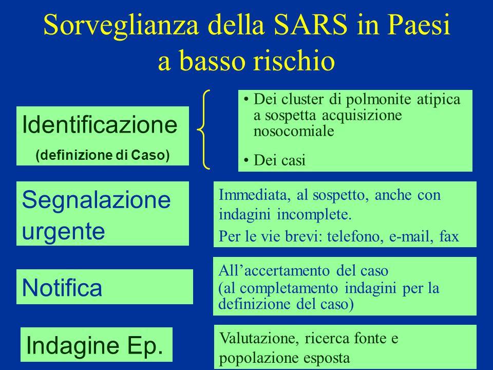 Sorveglianza della SARS in Paesi a basso rischio Dei cluster di polmonite atipica a sospetta acquisizione nosocomiale Dei casi Identificazione (definizione di Caso) Segnalazione urgente Notifica Immediata, al sospetto, anche con indagini incomplete.