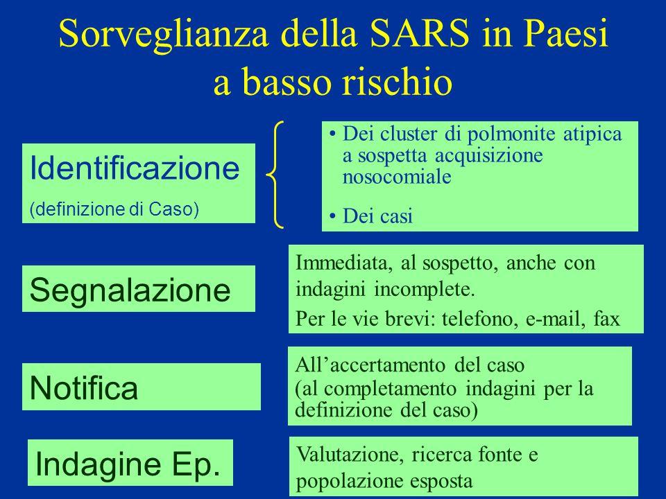 Sorveglianza della SARS in Paesi a basso rischio Dei cluster di polmonite atipica a sospetta acquisizione nosocomiale Dei casi Identificazione (definizione di Caso) Segnalazione Notifica Immediata, al sospetto, anche con indagini incomplete.
